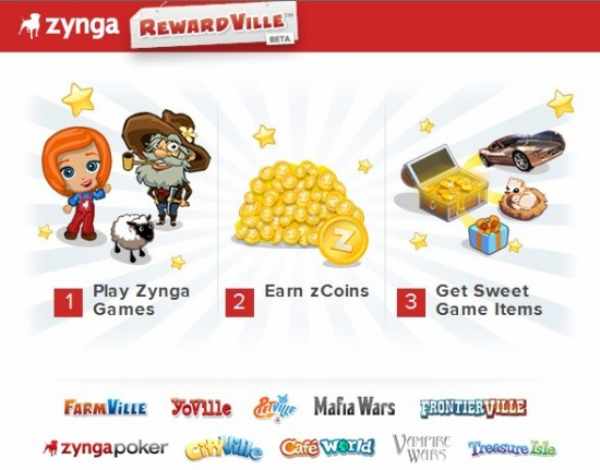 Rewardville Beta by Zynga