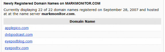 Newly registered Apple domain names
